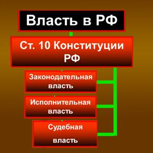 Органы власти Покрова