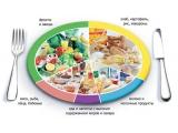 Кафе Печки-Лавочки - иконка «питание» в Покрове
